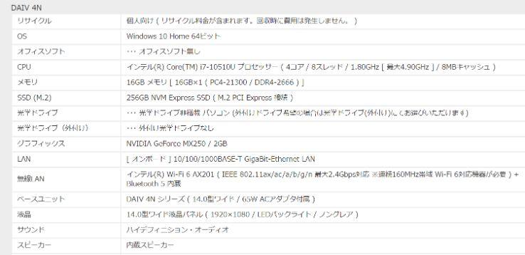 マウス daiv 4n レビュー 動画編集 動画編集しやすいパソコン スペック