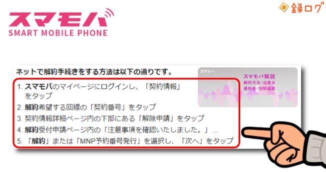 格安SIM ネット 解約 スマモバ
